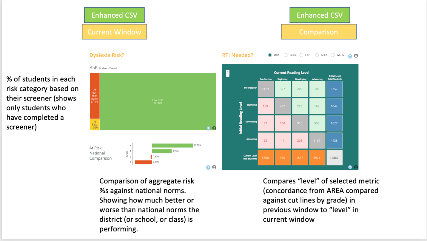 Graphical user interface, chart, treemap chart  Description automatically generated